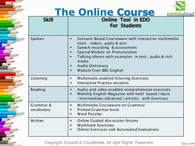distance learning vocabulary and course forums Online course guide are you new to online courses please take a few  moments to watch the student orientation videos before you start your online  course.
