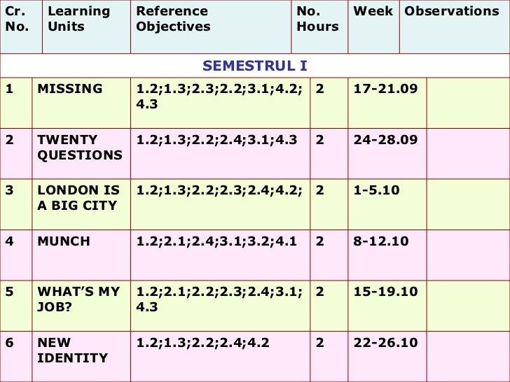 22-26.10 2 1.2;1.3;2.2;2.4;4.2 NEW IDENTITY 6 15-19.10 2 1.2;2.1;2.2;2.3;2.4;3.1;4.3 WHAT'S MY JOB? 5 8-12.10 2 1.2;2.1;2....