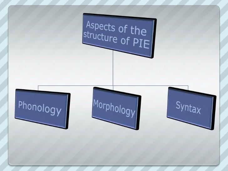 Fusional language