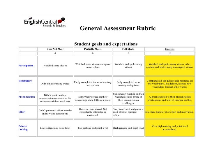 General Assessment Rubric                                                  Student goals and expectations                 ...