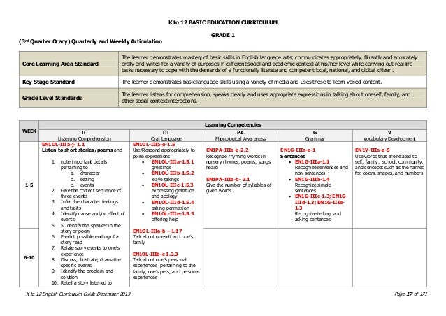 English K To 12 Curriculum Guide