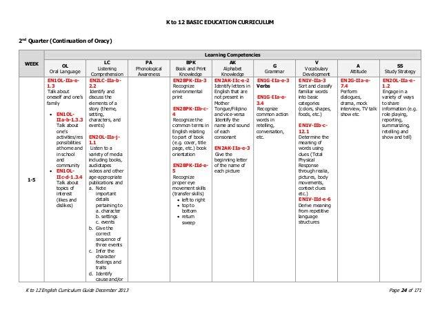 English cg grade 1 10 01.30.2014