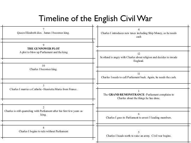 English civil war 1213