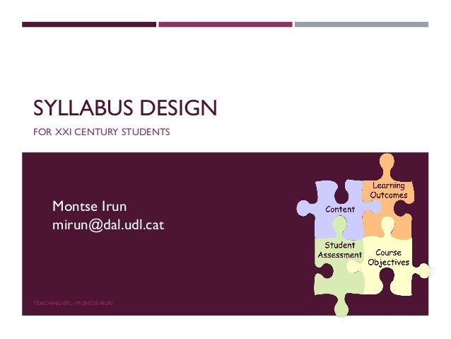 SYLLABUS DESIGN FOR XXI CENTURY STUDENTS TEACHING EFL - MONTSE IRUN Montse Irun mirun@dal.udl.cat