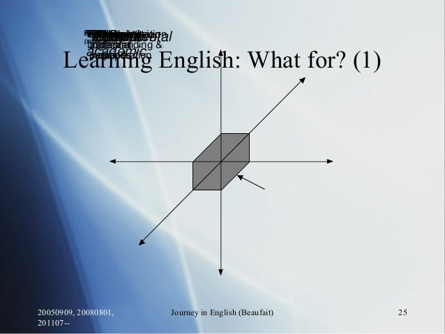 20050909, 20080801, 201107-- Journey in English (Beaufait) 25 IntegrativeInstrumentalAcademicNon- academic GeneralSpecific...