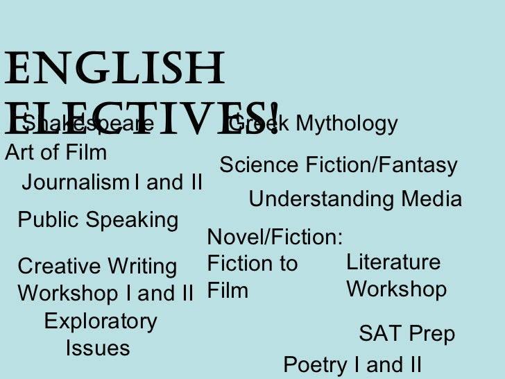 English electives! Shakespeare Art of Film  Science Fiction/Fantasy  Poetry I and II  Novel/Fiction: Fiction to Film  Jour...