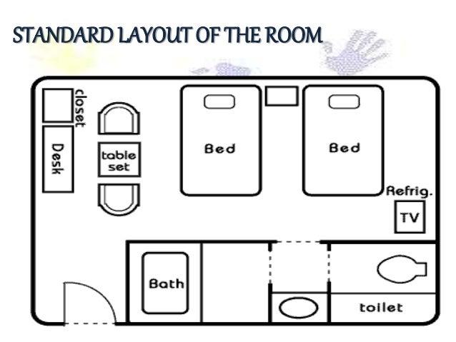 STANDARD LAYOUT OF THE ROOM ...  sc 1 st  SlideShare & English enhancer PPT Frankfinn