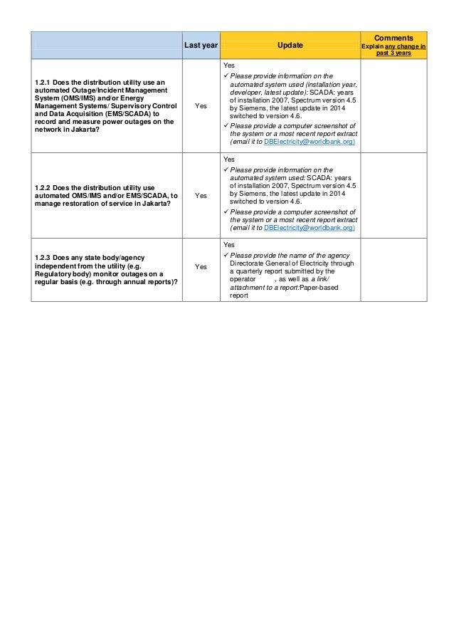 EODB INDONESIA 2018 - 2019 - Getting Electricity Handbook