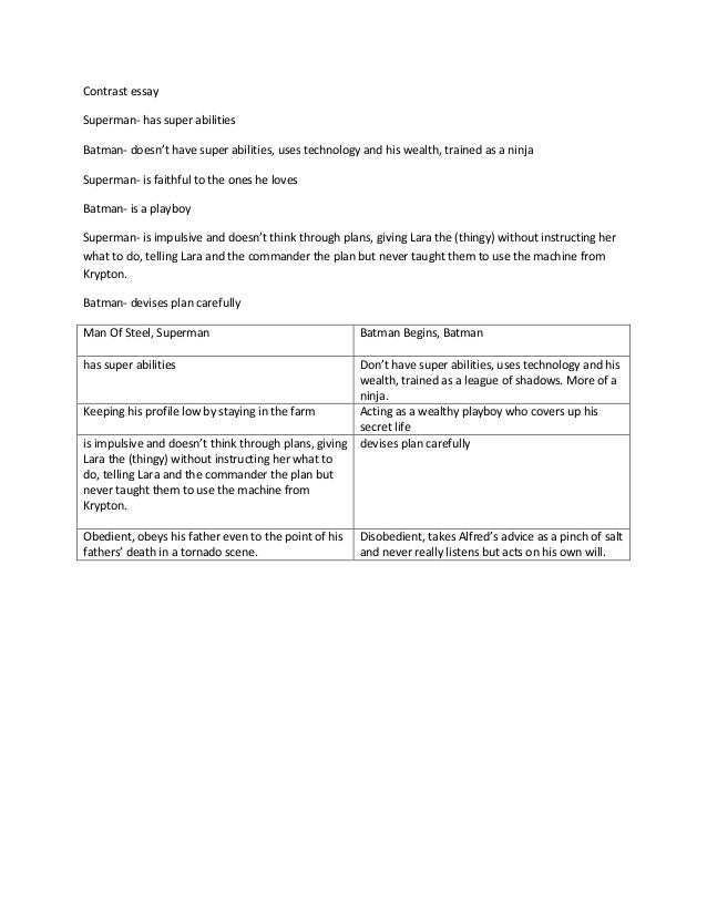Essay scaffold template picture 3