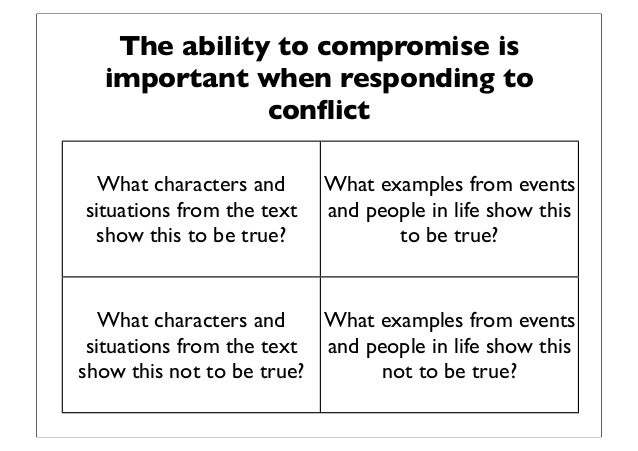 the ability to compromise is important when responding to conflict? essay Conflict resolution essay (behavior) can play an important role in our ability to meet our needs in the people respond to conflict in three ways.