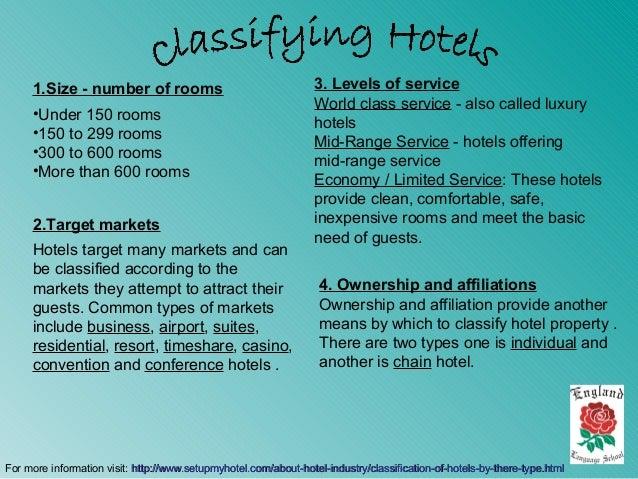 Audioenglish Net Booking A Hotel Room