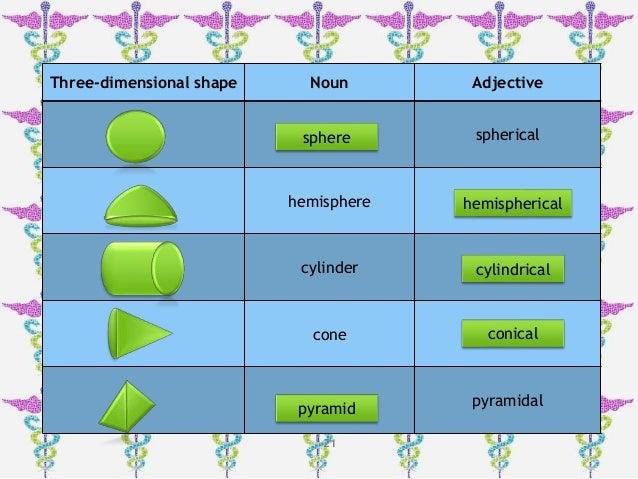 English for pharmacology unit 12