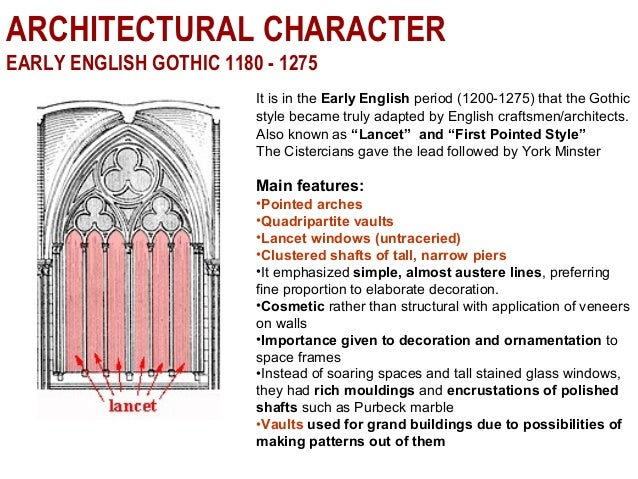 ARCHITECTURAL CHARACTER EARLY ENGLISH GOTHIC