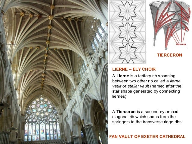 Eg Lichfield Cathedral Exeter ARCHITECTURAL CHARACTER DECORATED ENGLISH GOTHIC 1280
