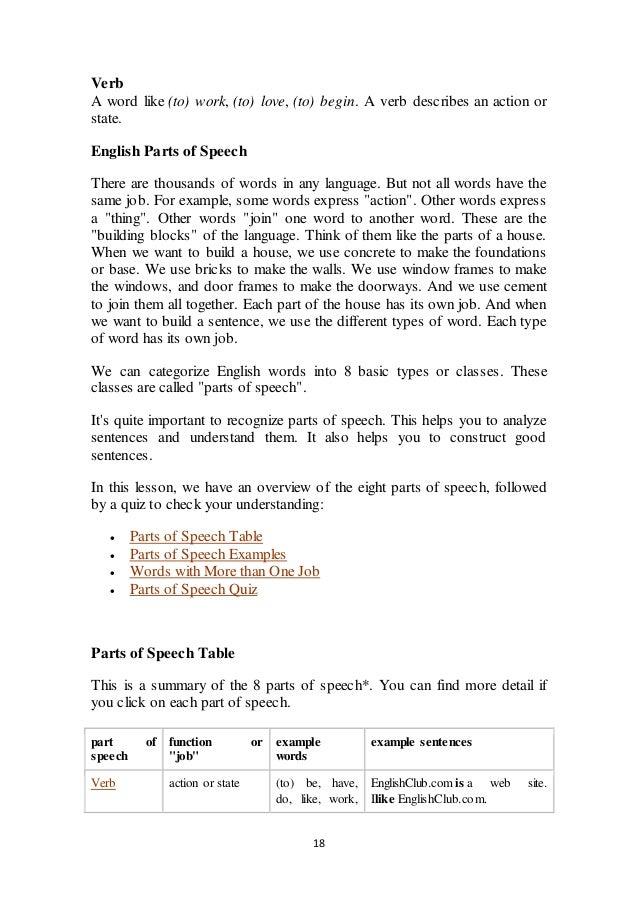 English grammar – Eight Parts of Speech Worksheet