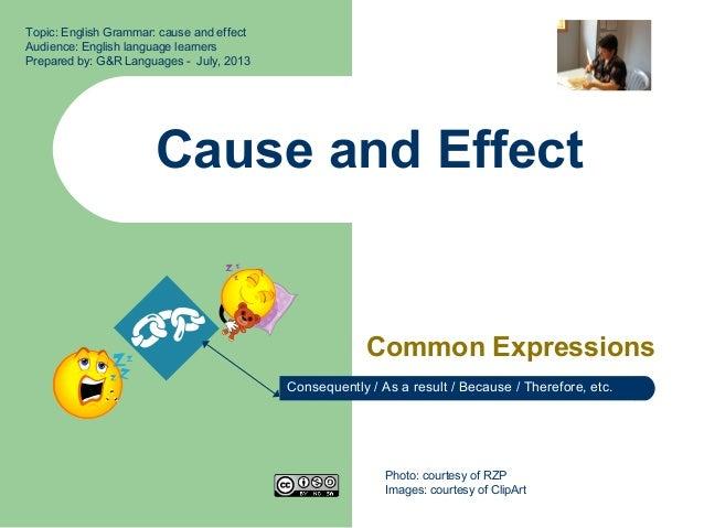 Wirkung Englisch