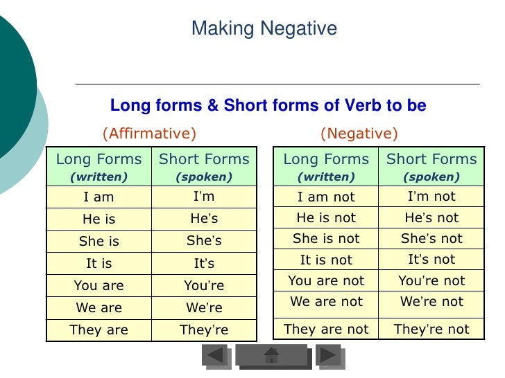 English grammar (final)