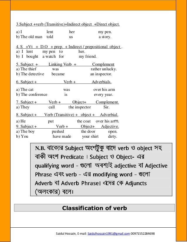 English grammar in Bangla