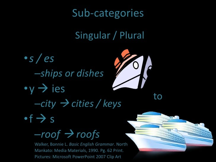 English Grammar Powerpoint