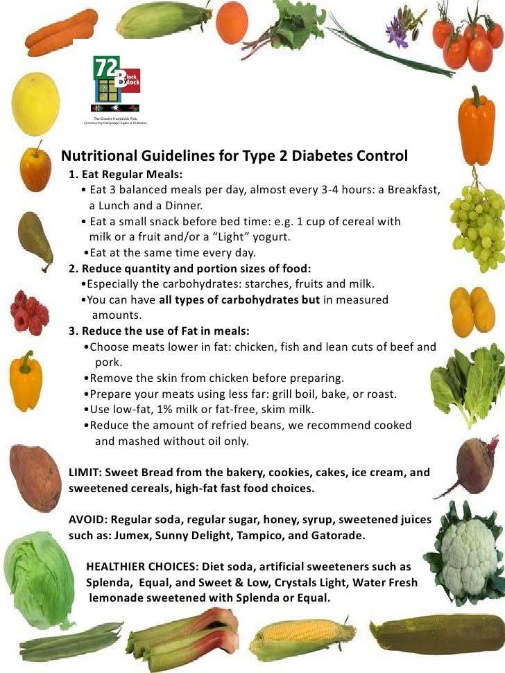 Nutritional Guidelines for Type 2 Diabetes Control 1. Eat Regular Meals:    • Eat 3 balanced meals per day, almost every 3...
