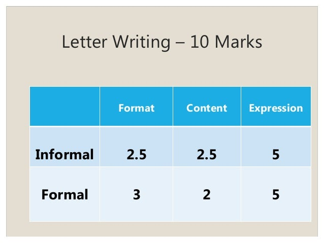 English Language Evaluation Manuel For Icse Teachers And Studentnts