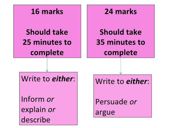 Essay Bibliography Example Examples Of Annotated Bibliography Nhd