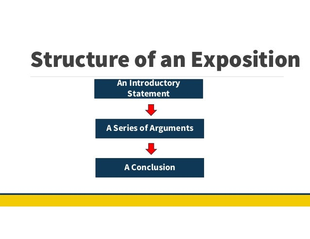 Top-Rated Expository Article Instances
