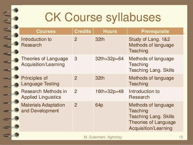 english language teacher education curriculum