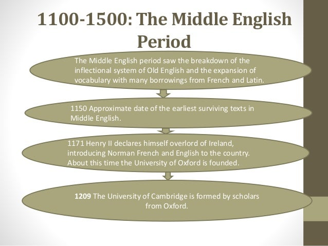 middle english and new english vocabulary The french influence on middle english - nadja you up to date with all new papers in your is especially obvious in the middle english vocabulary.