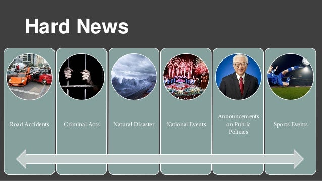 Hard News Road Accidents Criminal Acts Natural Disaster National Events Announcements on Public Policies Sports Events