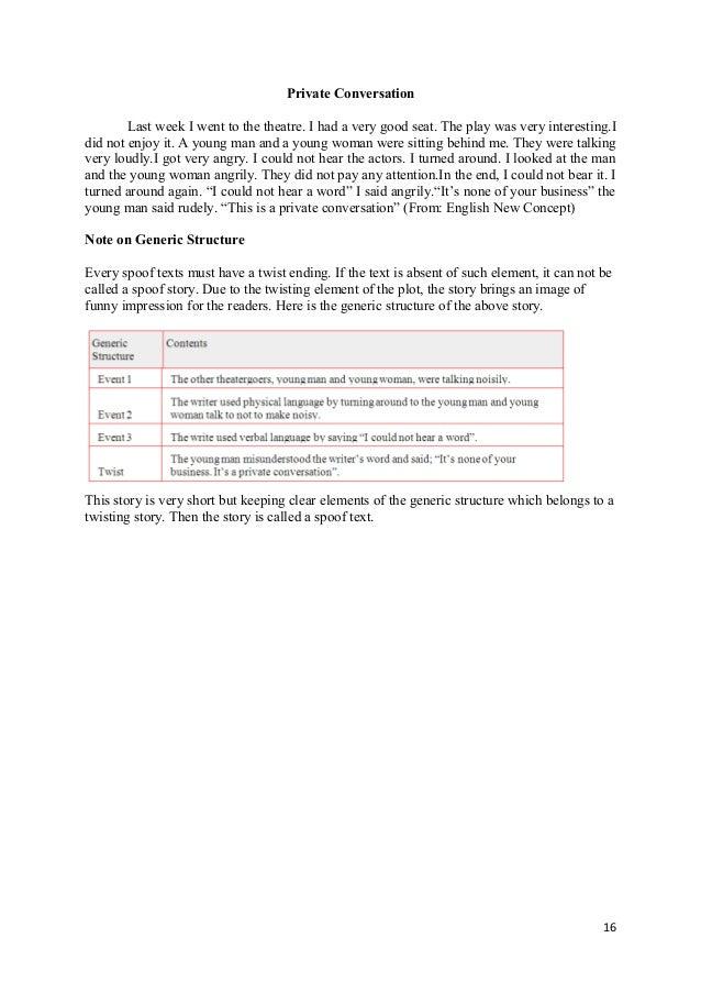 contoh soal essay berstruktur bahasa inggris