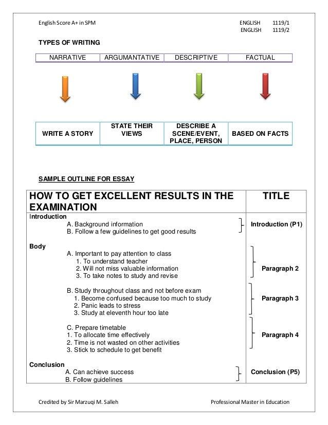 Frightening Experience Essay Spm English 1119 - image 4