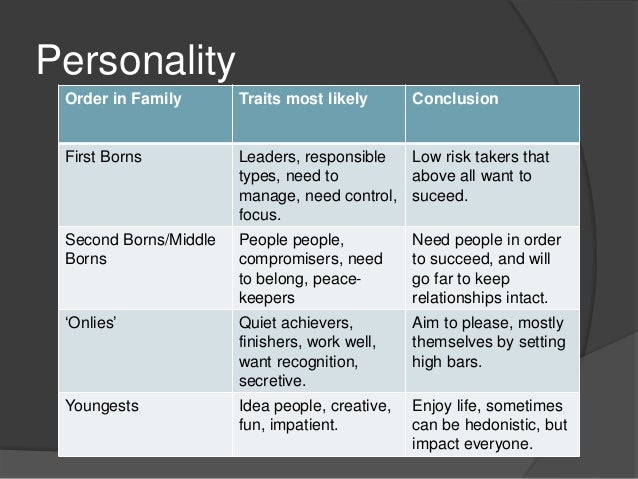 Phd thesis on personality traits