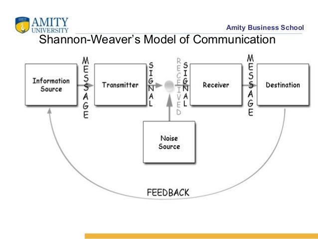 Communication process model goalblockety human communication process ccuart Gallery