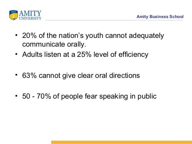 Human Communication Process Slide 3