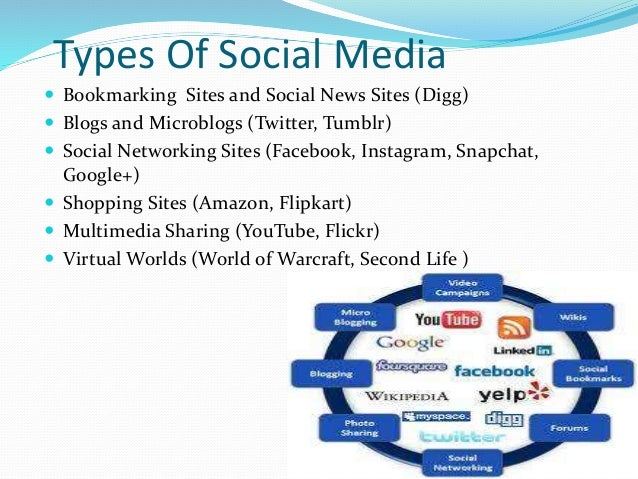 type of social media How did social media actually influenced our life and the society in general in my opinion it has had a positive impact it doesn't mean i don't see the back side of the coin.