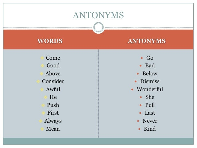 WORDS ANTONYMS  Come  Good  Above  Consider  Awful  He  Push  First  Always  Mean  Go  Bad  Below  Dismiss ...