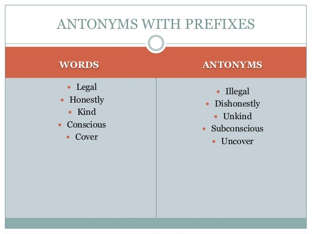WORDS ANTONYMS  Legal  Honestly  Kind  Conscious  Cover  Illegal  Dishonestly  Unkind  Subconscious  Uncover ANT...