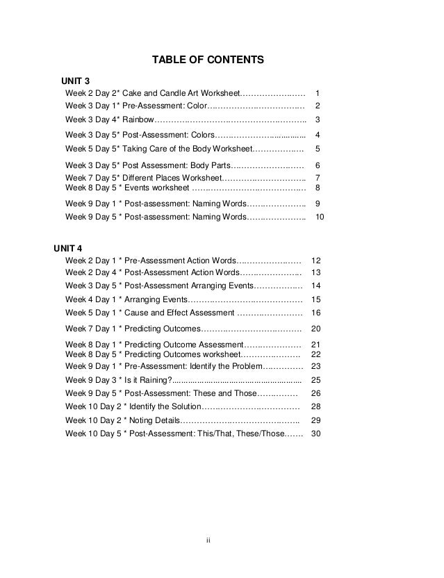 K TO 12 GRADE 1 LEARNING MATERIAL IN ENGLISH Q3Q4 – Table of Contents Worksheet