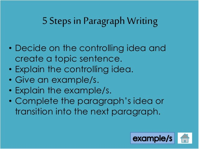 How To Write A Good Introduction Paragraph