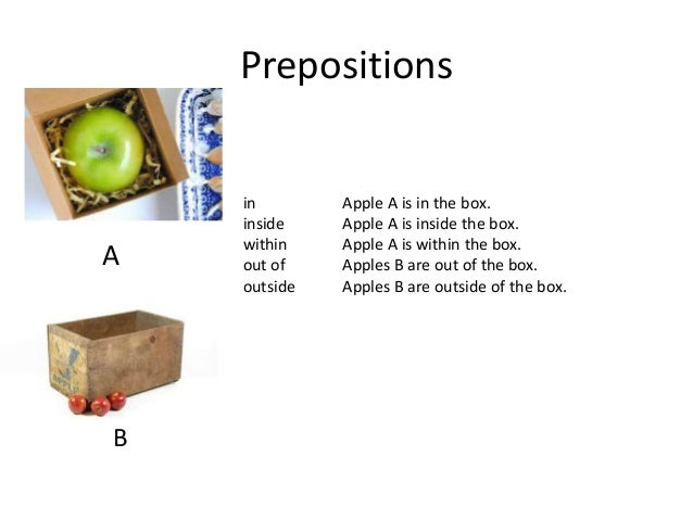 English Review Prepositions