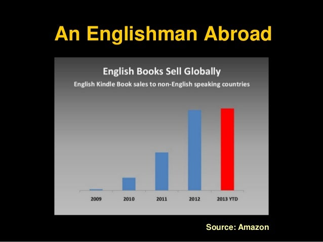 Extended English & Spanish Language Opportunities for Book Publishers Slide 2