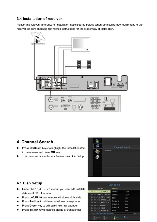 Dish Instruction Manual Car Owners Manual