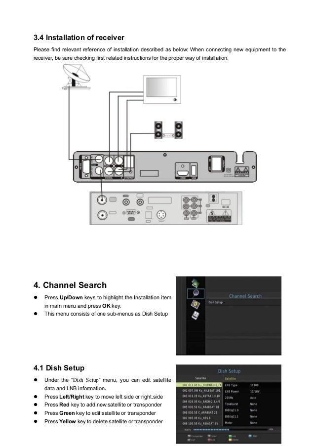 English sr 3000-hd user manual