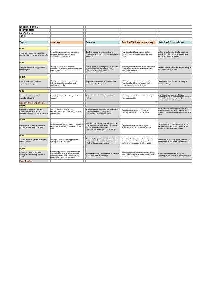 English Syllabus 3 A