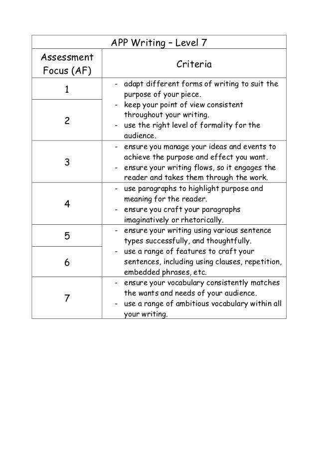 Assessing Pupils' Progress (APP): Assessment guidelines