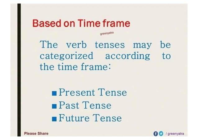 English tenses 1