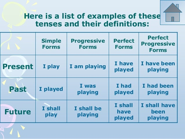 Preposition In Learn In Marathi All Complate: English Tenses