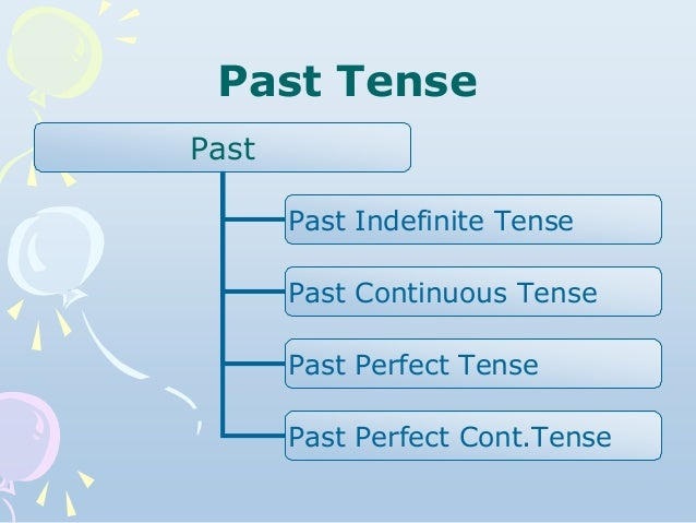 English tenses contents 15 past tense ccuart Image collections