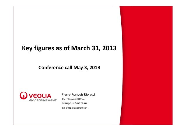 Key figures as of March 31, 2013Conference call May 3, 2013Pierre‐François RiolacciChief Financial OfficerFrançois Bertrea...